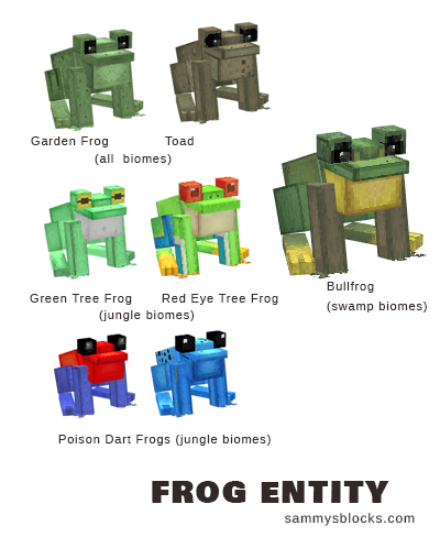 gallery/frogs